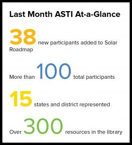 ASTI At-a-Glance