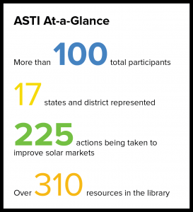 ASTI At-a-Glance_Dec1